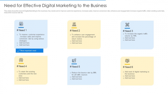 Online Merchandising Techniques Enhance Conversion Rate Need For Effective Digital Marketing To The Business Diagrams PDF