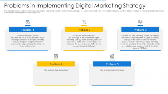 Online Merchandising Techniques Enhance Conversion Rate Problems In Implementing Digital Marketing Strategy Demonstration PDF