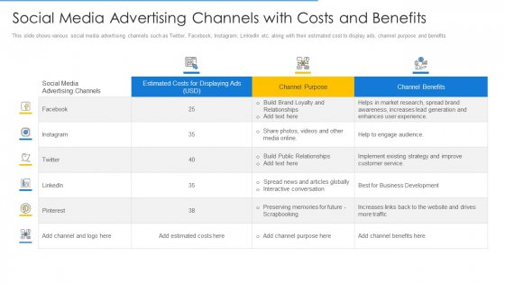 Online Merchandising Techniques Enhance Conversion Rate Social Media Advertising Channels With Costs And Benefits Pictures PDF