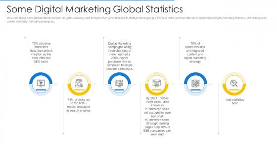 Online Merchandising Techniques Enhance Conversion Rate Some Digital Marketing Global Statistics Background PDF