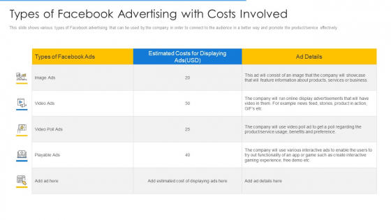 Online Merchandising Techniques Enhance Conversion Rate Types Of Facebook Advertising With Costs Involved Introduction PDF