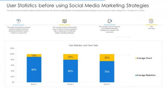 Online Merchandising Techniques Enhance Conversion Rate User Statistics Before Using Social Media Marketing Strategies Rules PDF