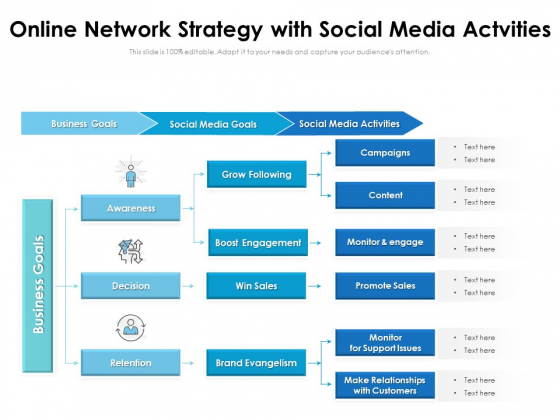 Online Network Strategy With Social Media Actvities Ppt PowerPoint Presentation Gallery Layout Ideas PDF