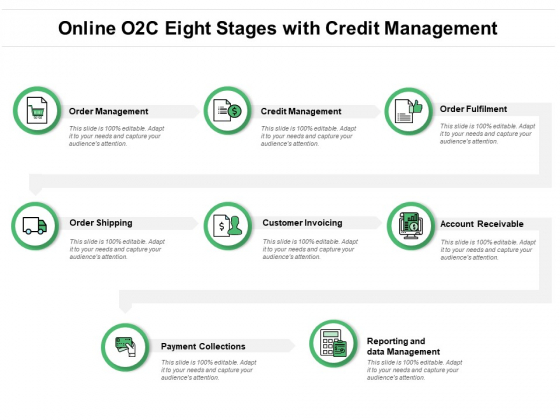 Online O2C Eight Stages With Credit Management Ppt PowerPoint Presentation Gallery Background PDF