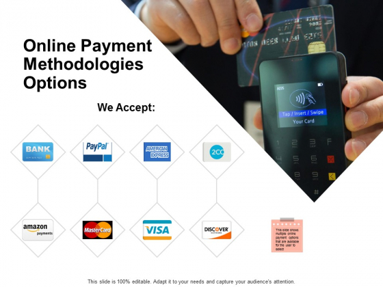 Online Payment Methodologies Options Ppt PowerPoint Presentation Outline Sample