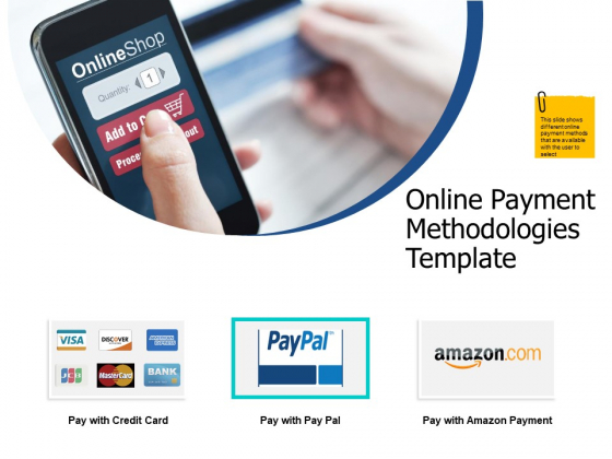 Online Payment Methodologies Template Ppt PowerPoint Presentation Summary Gridlines