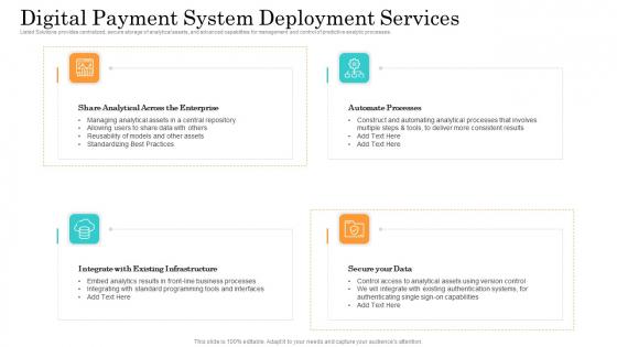 Online Payment Service Digital Payment System Deployment Services Ppt Slides Brochure PDF