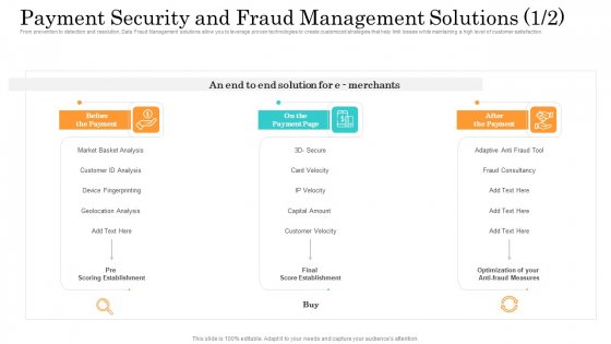 Online Payment Service Payment Security And Fraud Management Solutions End Structure PDF