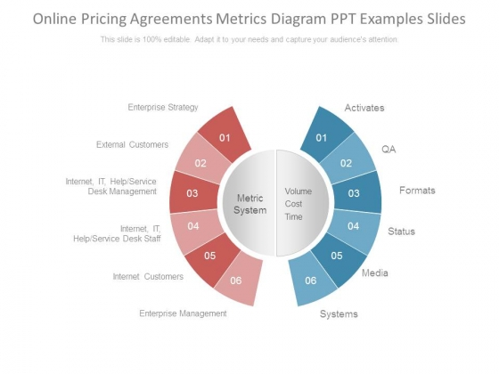 Online Pricing Agreements Metrics Diagram Ppt Examples Slides