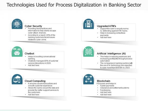 Online_Procedure_Process_Financial_Ppt_PowerPoint_Presentation_Complete_Deck_Slide_10