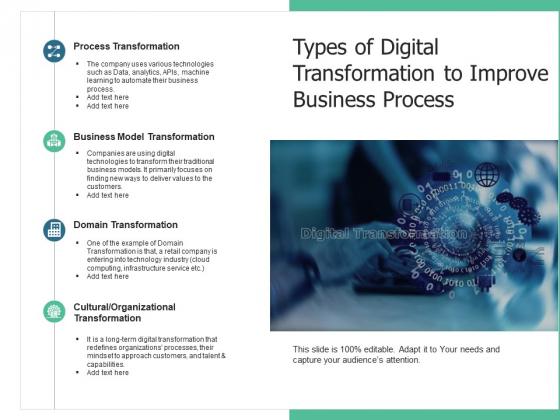 Online_Procedure_Process_Financial_Ppt_PowerPoint_Presentation_Complete_Deck_Slide_11