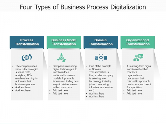 Online_Procedure_Process_Financial_Ppt_PowerPoint_Presentation_Complete_Deck_Slide_5