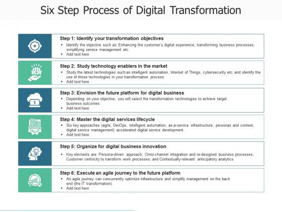 Online_Procedure_Process_Financial_Ppt_PowerPoint_Presentation_Complete_Deck_Slide_9