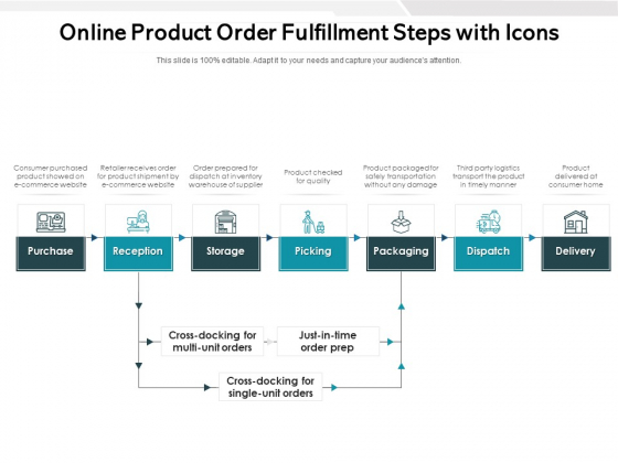 Online Product Order Fulfillment Steps With Icons Ppt PowerPoint Presentation Ideas Gridlines PDF
