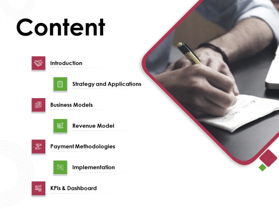 Online Product Planning Content Ppt Icon Layout PDF