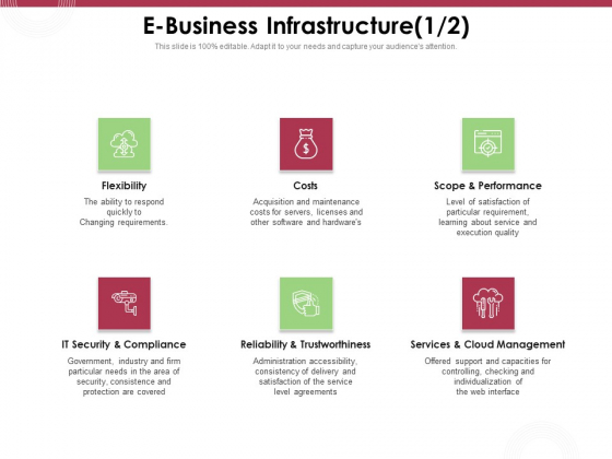 Online Product Planning E Business Infrastructure Ppt Professional Files PDF