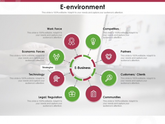 Online Product Planning E Environment Ppt Summary Brochure PDF