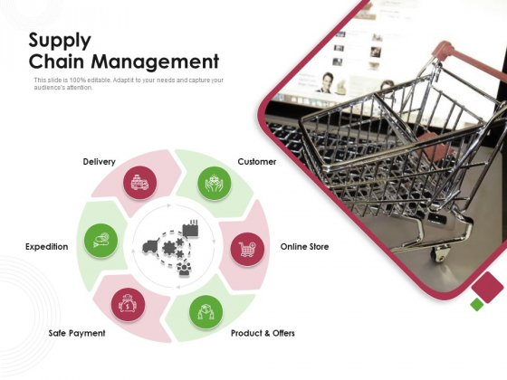 Online Product Planning Supply Chain Management Ppt Summary Slide PDF
