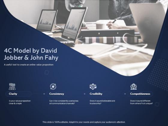Online Promotional Marketing Frameworks 4C Model By David Jobber And John Fahy Demonstration PDF