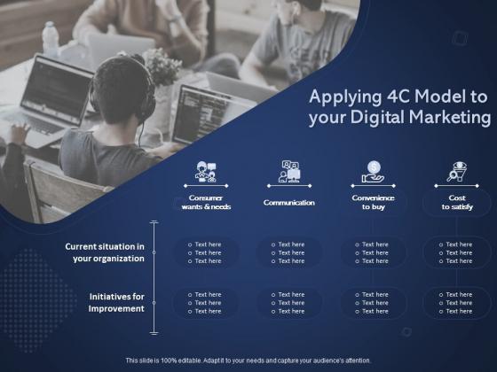 Online Promotional Marketing Frameworks Applying 4C Model To Your Digital Marketing Inspiration PDF