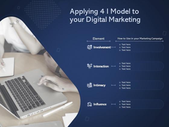Online Promotional Marketing Frameworks Applying 4 I Model To Your Digital Marketing Portrait PDF