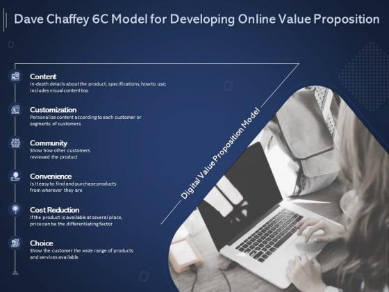 Online Promotional Marketing Frameworks Dave Chaffey 6C Model For Developing Online Value Proposition Mockup PDF