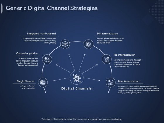 Online_Promotional_Marketing_Frameworks_Generic_Digital_Channel_Strategies_Diagrams_PDF_Slide_1