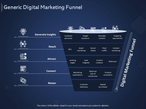 Online Promotional Marketing Frameworks Generic Digital Marketing Funnel Clipart PDF
