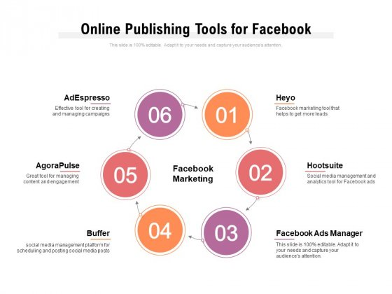 Online Publishing Tools For Facebook Ppt PowerPoint Presentation Slides Ideas PDF