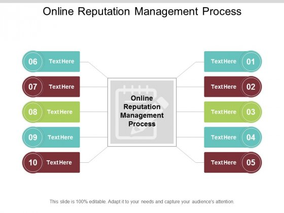 Online Reputation Management Process Ppt PowerPoint Presentation Outline Design Inspiration Cpb