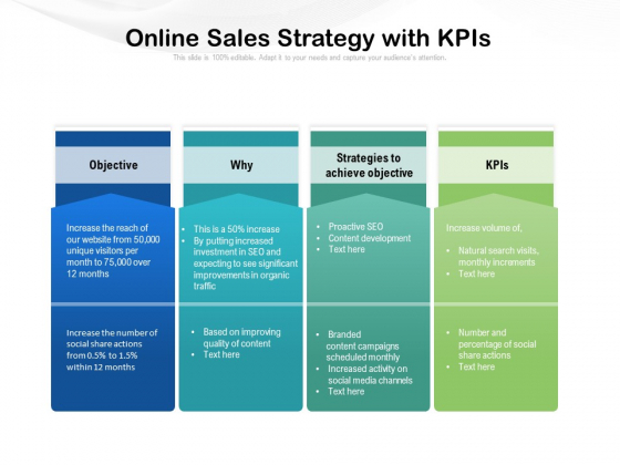 Online Sales Strategy With Kpis Ppt PowerPoint Presentation File Visuals PDF