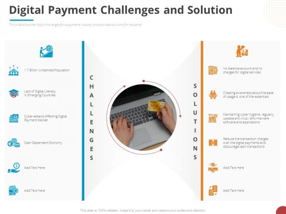 Online Settlement Revolution Digital Payment Challenges And Solution Guidelines PDF