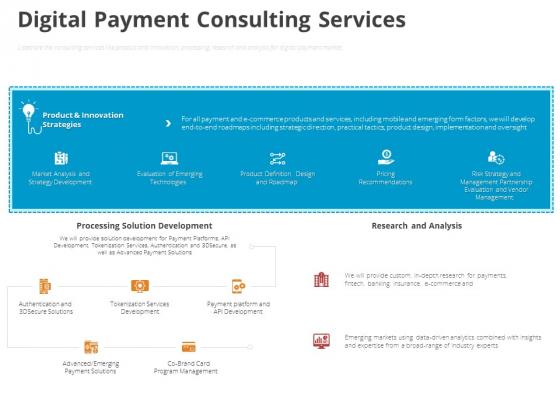 Online Settlement Revolution Digital Payment Consulting Services Guidelines PDF