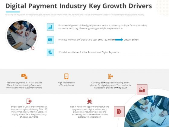 Online Settlement Revolution Digital Payment Industry Key Growth Drivers Pictures PDF