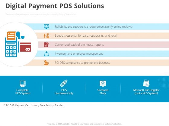 Online Settlement Revolution Digital Payment POS Solutions Ppt Professional Graphics Pictures PDF