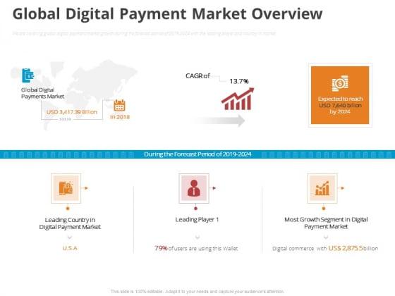 Online Settlement Revolution Global Digital Payment Market Overview Ideas PDF