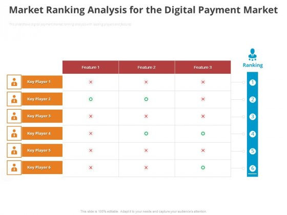 Online Settlement Revolution Market Ranking Analysis For The Digital Payment Market Ideas PDF