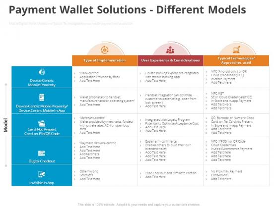 Online Settlement Revolution Payment Wallet Solutions Different Models Graphics PDF