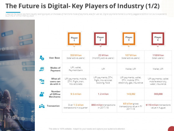 Online Settlement Revolution The Future Is Digital Key Players Of Industry Base Download PDF