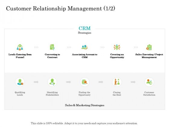 Online Trade Management System Customer Relationship Management Leads Ppt Professional Gallery PDF