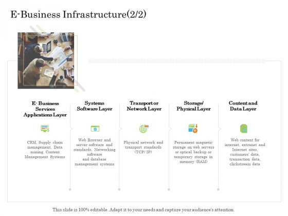 Online Trade Management System E Business Infrastructure Layer Ppt Outline Themes PDF