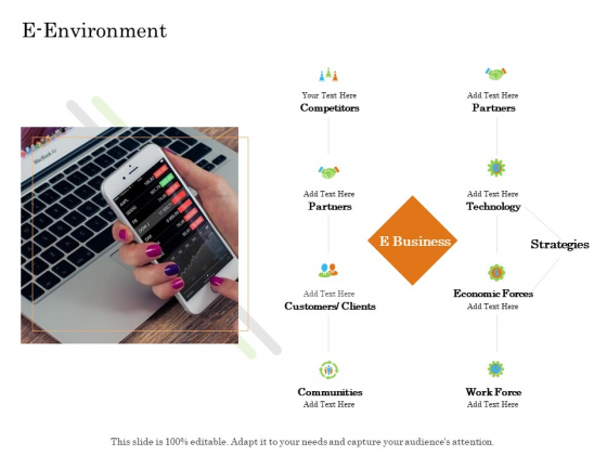Online Trade Management System E Environment Ppt Styles Templates PDF