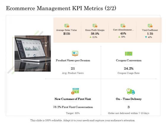 Online Trade Management System Ecommerce Management KPI Metrics Value Ppt Show Slide PDF