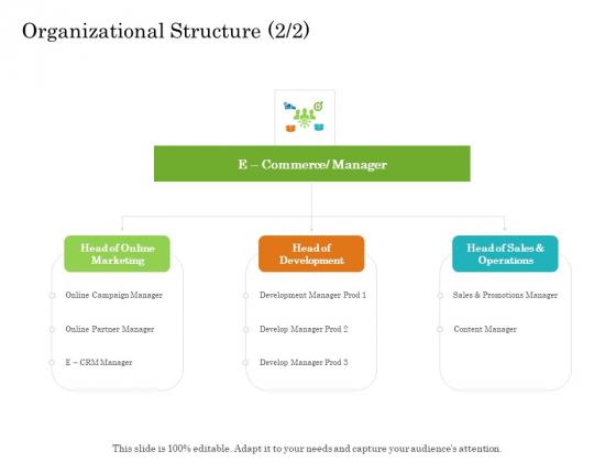 Online Trade Management System Organizational Structure Sales Ppt Infographics Grid PDF