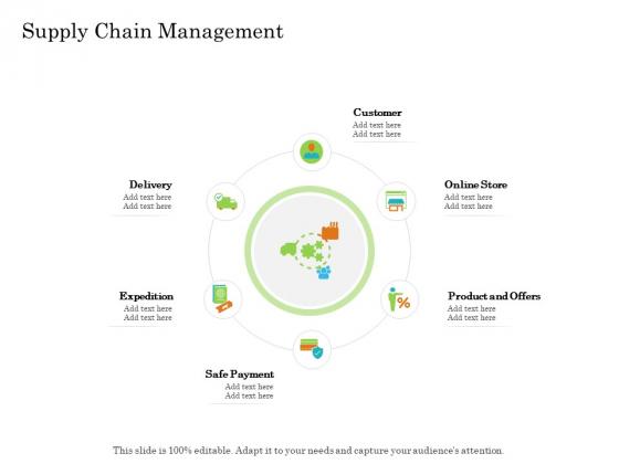 Online Trade Management System Supply Chain Management Ppt Portfolio Infographic Template PDF