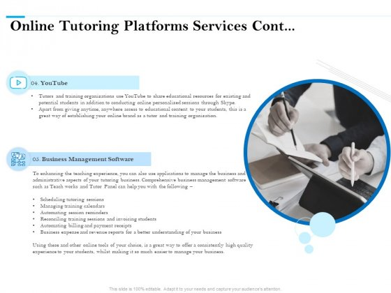 Online Tutoring Platforms Services Cont Ppt PowerPoint Presentation Gallery Show PDF