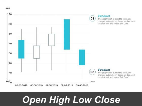 Open High Low Close Finance Ppt PowerPoint Presentation Icon Graphics Tutorials