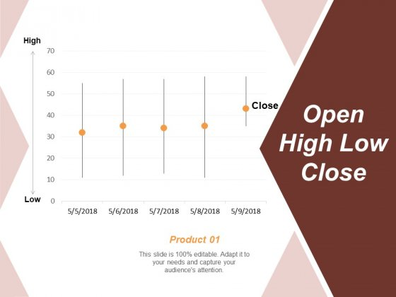 Open High Low Close Risk Estimator Ppt PowerPoint Presentation Infographics Vector