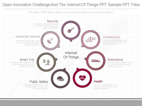 Open Innovation Challenge And The Internet Of Things Ppt Sample Ppt Files