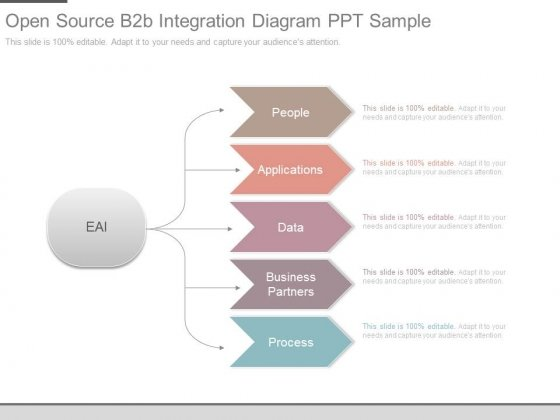 Open source b2b integration diagram ppt sample powerpoint templates toneelgroepblik Choice Image